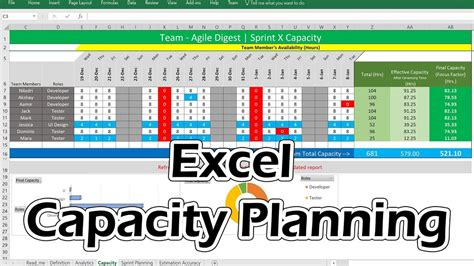 resource management using excel 7 template downloads free