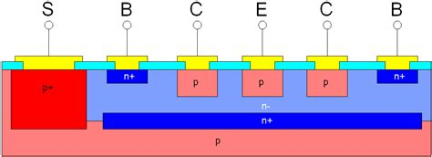transistor pnp lateral file bipolar junction transistor pnp structure integrated lateral png wikimedia commons