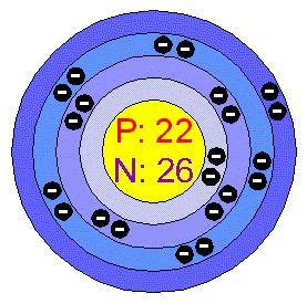 silver atom diagram 13 best images about titanium on cornwall