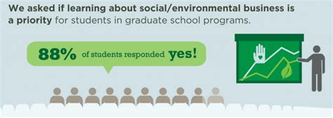 Social Impact Mba Bu by Social Impact And The Mba Clear Admit