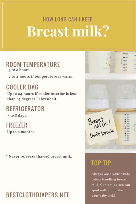 how breast milk room temperature breastmilk storage guide best storage design 2017