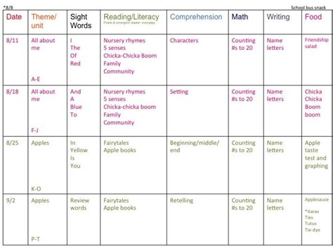 literacy by design kindergarten themes 1000 images about common core curriculum on pinterest