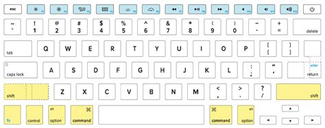 bottom layout guide keyboard macbook keyboard guide symbols special characters