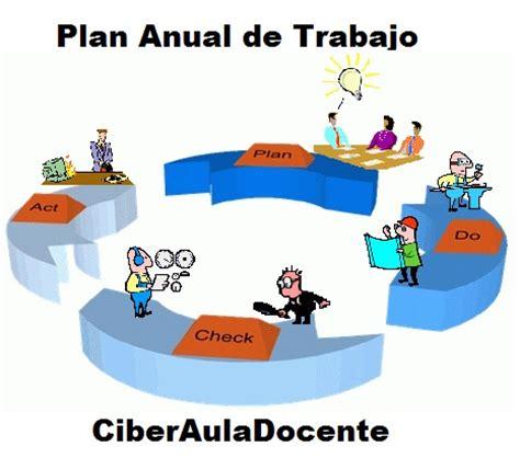 plan anual de trabajo de ie 2016 plan anual de trabajo 2016 ciberauladocente