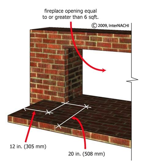 What Is The Fireplace Hearth by Hearths And Hearth Extensions Internachi