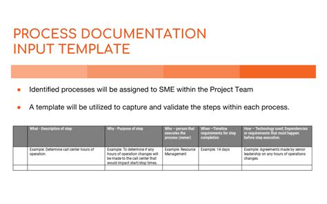 process document template business process documentation template process