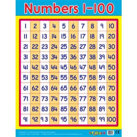 printable number book 1 100 4 best images of printable number grid 1 100 printable