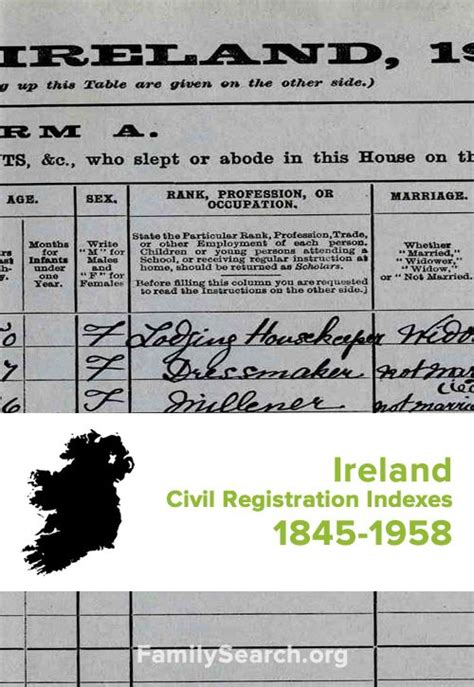 County Kerry Ireland Birth Records 2279 Best Images About On