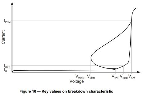 breakdown voltage for silicon diode about silicon pn junction voltage cling diodes essays in information communications