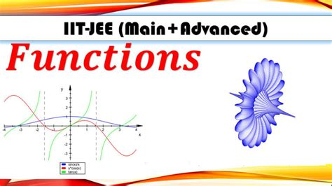 Domain And Range Iit Jee Questions