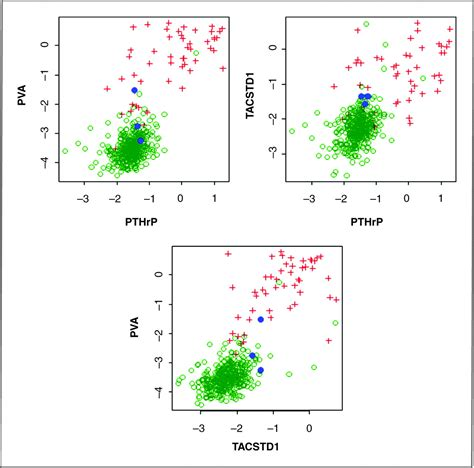 New Oversize Top Green Lonely Figure Desain Sederhana Cantik 31361 Ai intraoperative qrt pcr for detection of lymph node metastasis in and neck cancer clinical