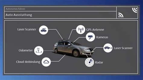 Was Ist Ein Auto by Das Erste Selbstfahrende Auto Sicherheitsforum