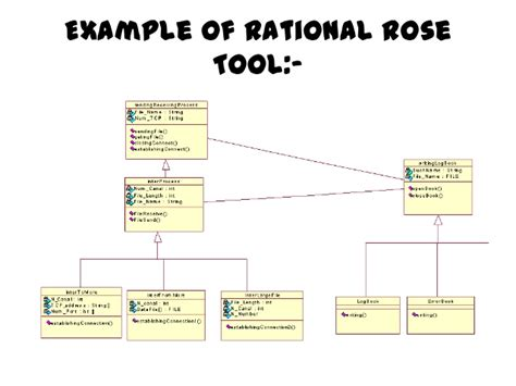 tutorial membuat use case diagram dengan rational rose uml tools