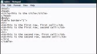 How To Make A Table In Html Html Tutorial 4 Html Website Tables Layouts Tutorial