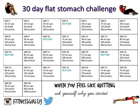 stomach exercise challenge fitness 30 day flat stomach challenge gettin fit