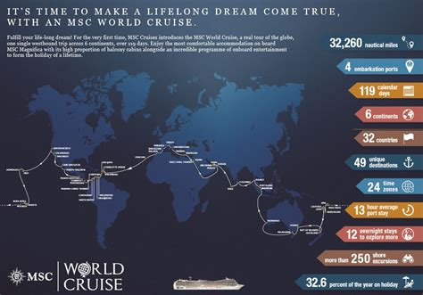 119 day cruise msc cruises just announced its first ever 119 day world cruise