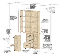 closet organizer woodsmith plans