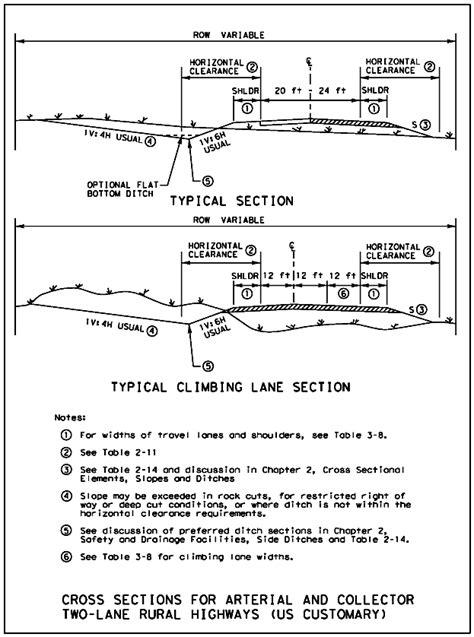 aashto clear zone table aashto highway bridge design manual free toppbing