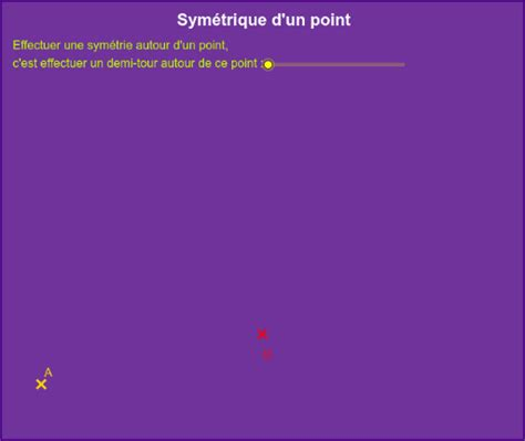 diagramme en boite geogebra les sym 233 tries geogebra