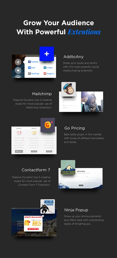 themeforest massive dynamic massive dynamic wordpress website builder by pixflow