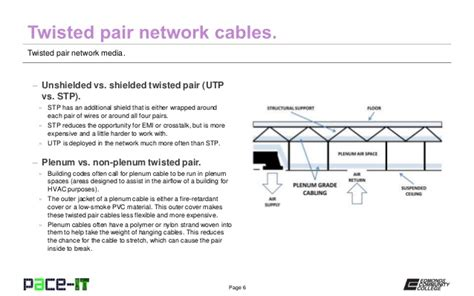 pair networks pace it twisted pair network media
