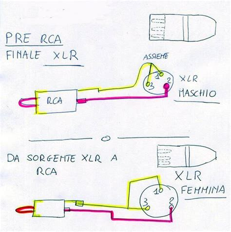wiring diagram xlr to rca 28 images 3 pin xlr wiring