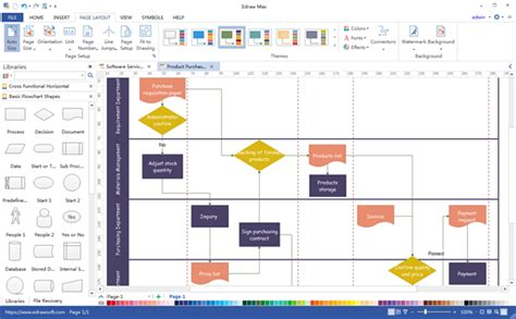 free flowchart maker free flowchart maker by edrawsoft v 8 software 771952