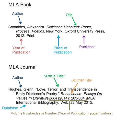 format video instagram apa deciphering citations citation styles and plagiarism