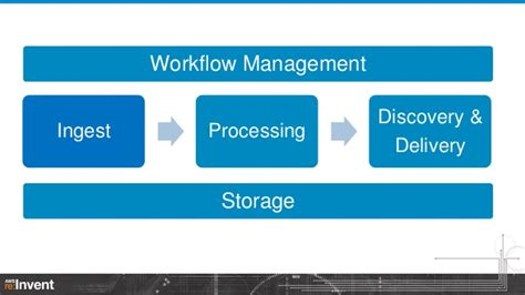 discovery workflow discovery workflow 28 images vp dualtrack discovery