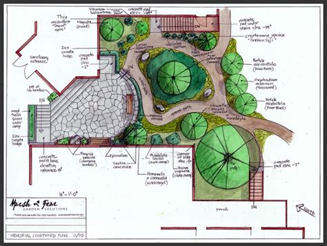 Zen Garden Design Plan Marsh Fear Garden Solutions Portfolio Of Garden Plans