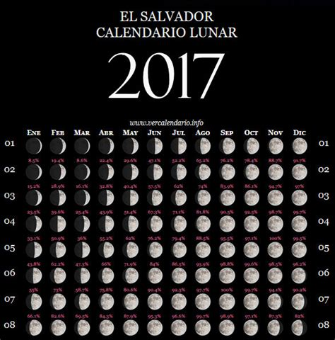 Calendario Azteca 2017 Calendario 2017 Archives Calendario 2017