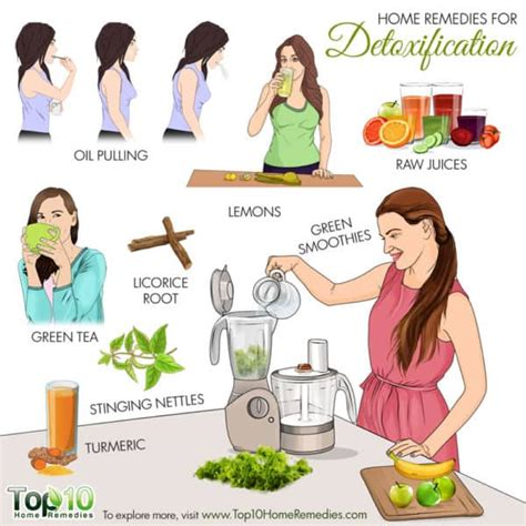Herbs For Detoxing Metals by Home Remedies For Detoxification Top 10 Home Remedies