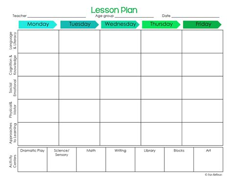 Preschool Ponderings Make Your Lesson Plans Work For You Activity Templates