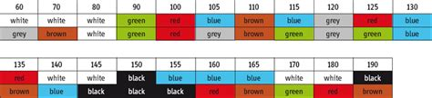 thermal resistor color code ptc thermistor motor protector ltm