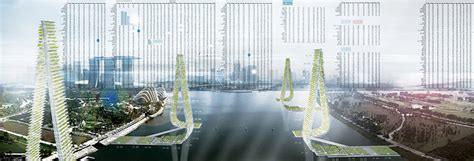 thinking architecture develops floating responsive agriculture