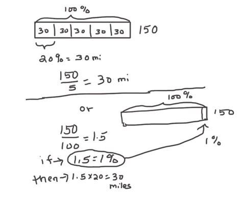 diagram exles division diagram common periodic diagrams science