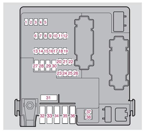 volvo xc90 rear fuse box wiring diagram schemes
