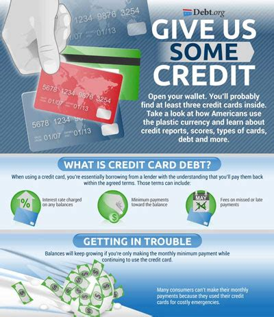 make mortgage payment with credit card credit card debt management trends credit scores