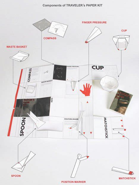 Paper Kits - paper survival kit is a lightweight multi functional