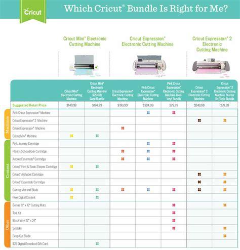 Cricut Cartridge Home Decor by Amazon Com Cricut Expression 2 Electric Cutting Machine
