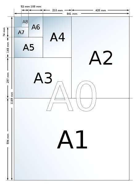 Kertas A4 Dan F4 jenis dan ukuran kertas hvs a3 a4 f4 dan