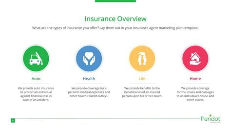 Life Insurance Premium Powerpoint Template Slidestore Insurance Ppt Templates Free