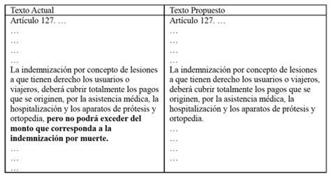 articulo 127 lisr vlex mxico gaceta parlamentaria a 241 o xix n 250 mero 4476 iii jueves 25