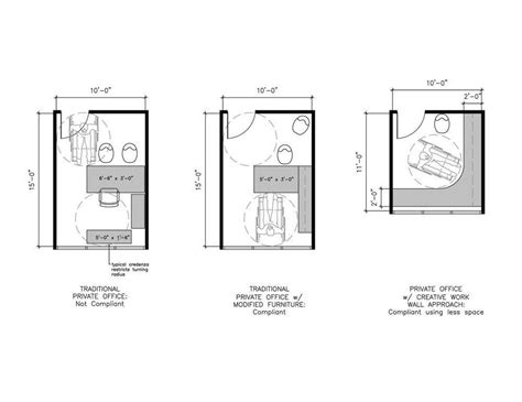accessibility design guidelines toronto ontario makes barrier free buildings the norm not the