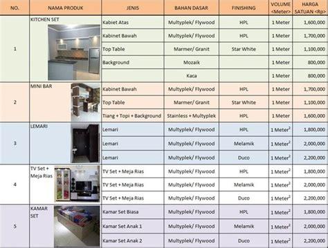 daftar harga kitchen set minimalis murah terbaru
