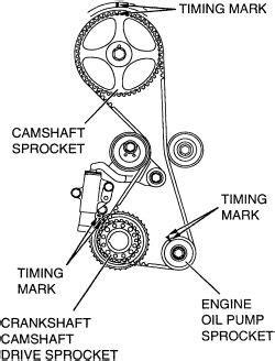 2000 mitsubishi galant timing belt replacement 2001 mitsubishi galant timing belt replacement the belt was