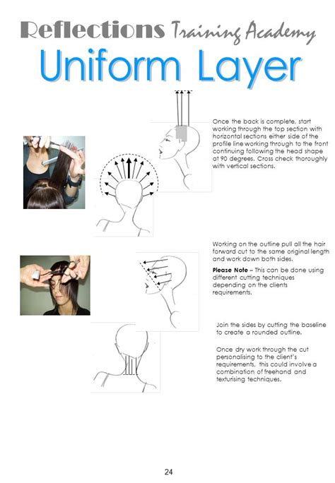 the difference between uniform layer and square layer uniform layer haircut step by haircuts models ideas