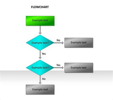 template of flowchart 44 flow chart templates free sle exle format