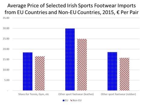 New Import Shoes Sport economics of sport the economics of sport