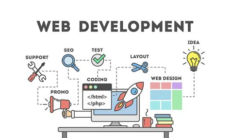 website development workflow how to outsource web development without hurting your